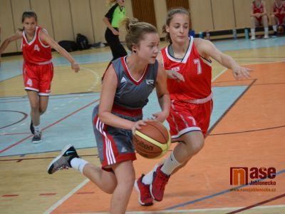 Basketbalistům Liberecka se na dětské olympiádě nedařilo