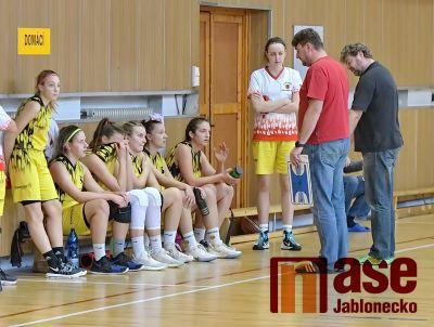 Basketbalistky Bižuterie s pražskými celky nerozhodně