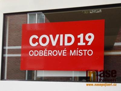 V Libereckém kraji aplikováno 344 tisíc dávek, pokles covidu se zastavil