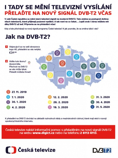 Přelaďte na nový signál DVB-T2 včas