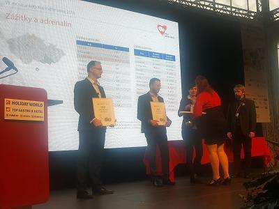Liberecký kraj přivezl ocenění z veletrhu Holiday World 2019