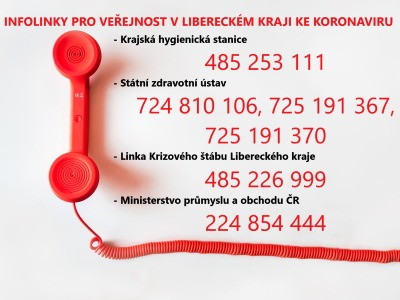 Koronavir v Libereckém kraji evidován u 187 osob, z toho 63 je vyléčeno