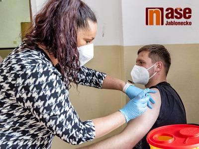 V kraji i republice klesají počty očkování, naštěstí i případů Covidu
