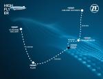 Plánovaná cesta vzducholodě Zeppelin ZF nad Českem